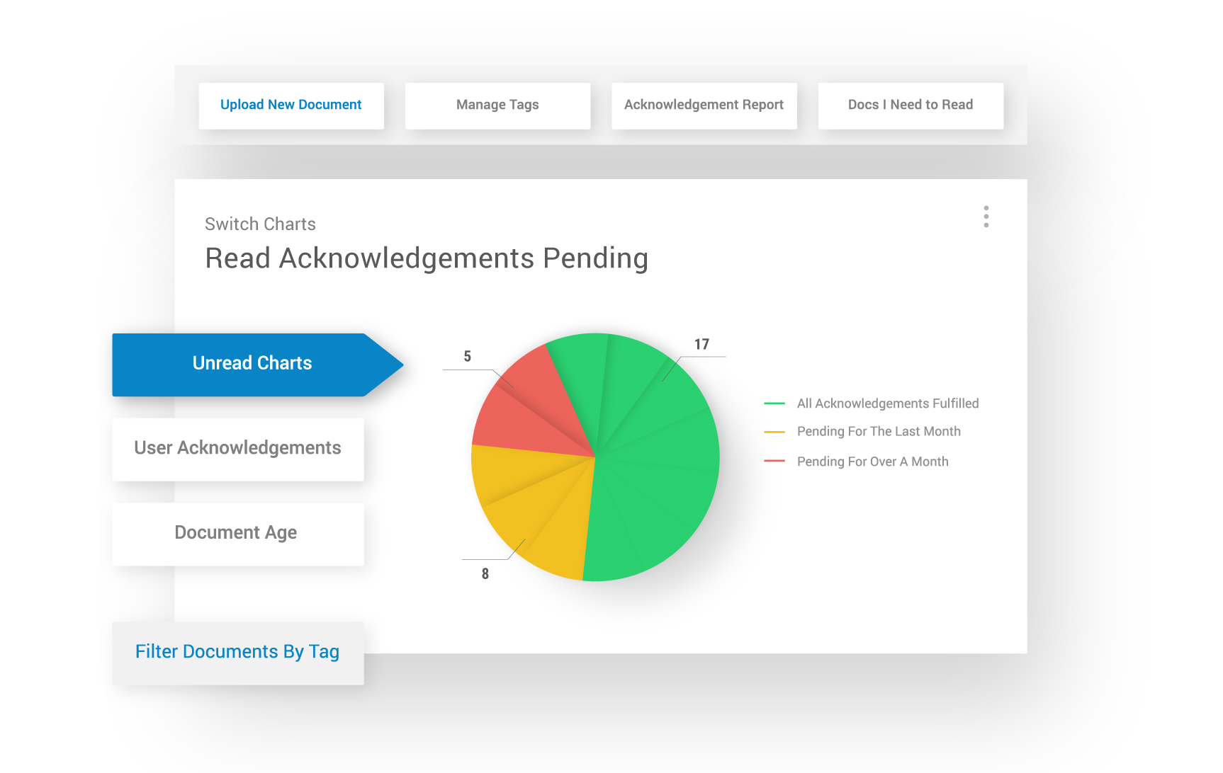 policy management system dashboard