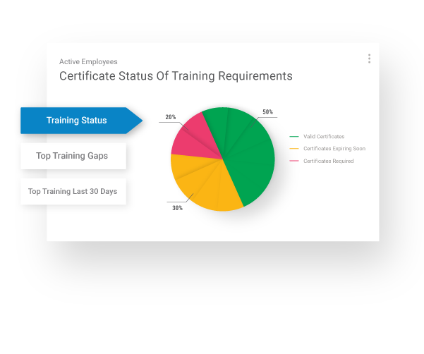 training tracking software safety certificates management